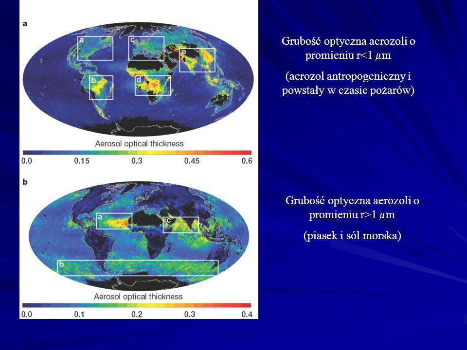 Grubość optyczna aerozoli o promieniu r<1 m