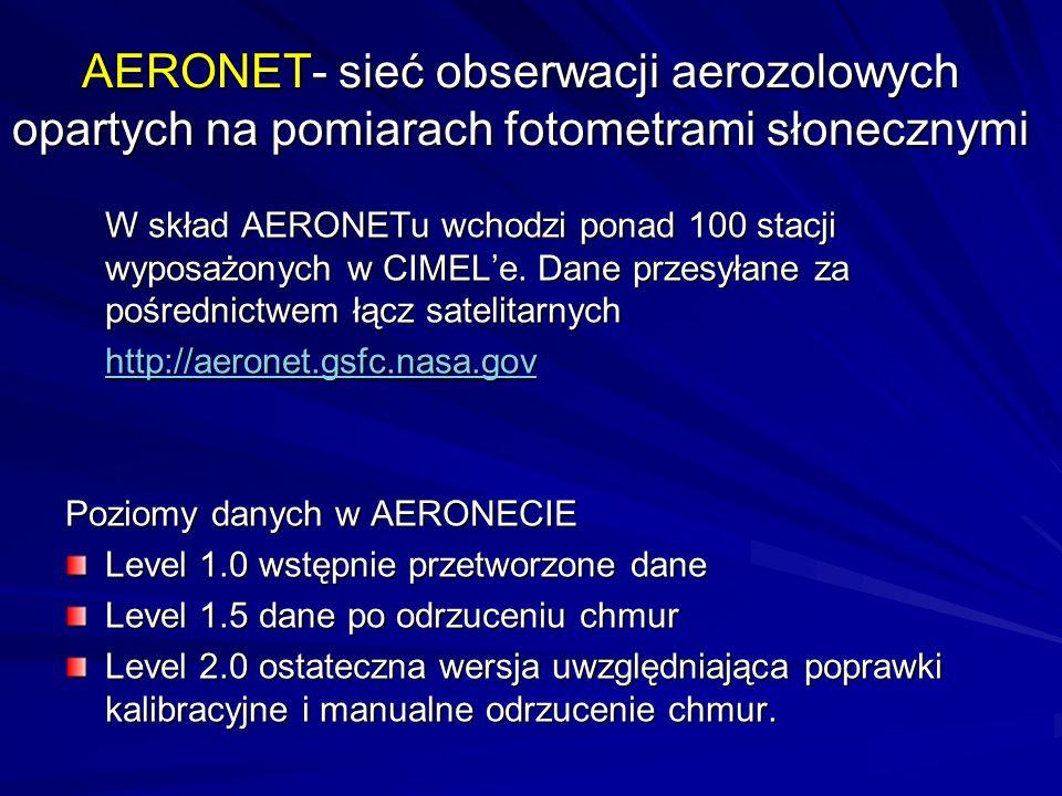AERONET- sieć obserwacji aerozolowych opartych na pomiarach fotometrami słonecznymi