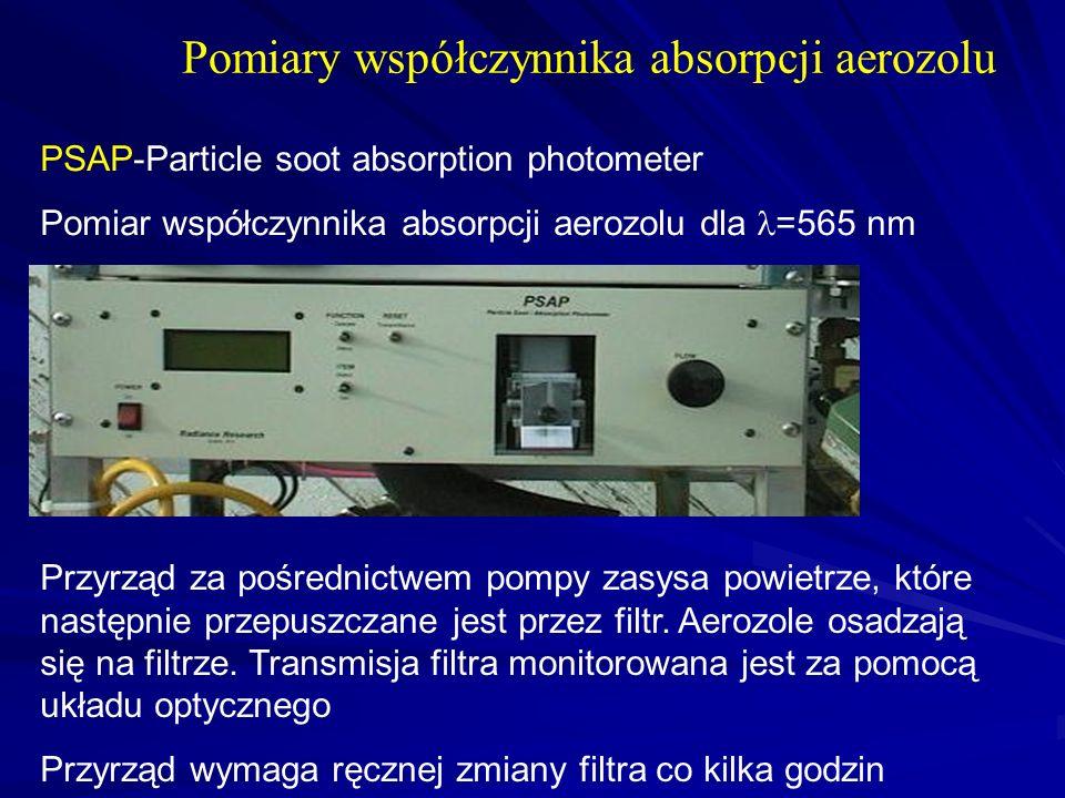 Pomiary współczynnika absorpcji aerozolu