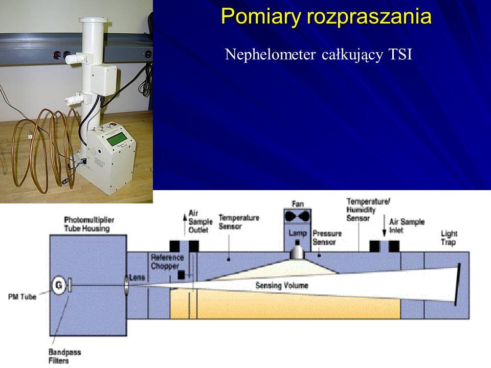 Nephelometer całkujący TSI