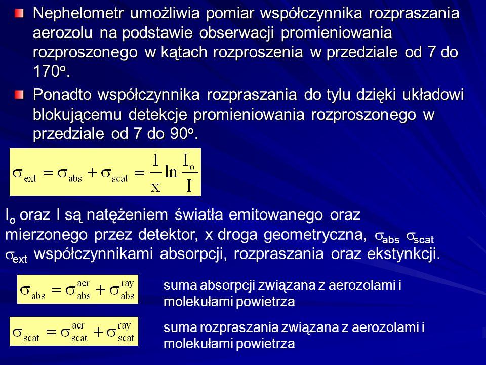 Nephelometr umożliwia pomiar współczynnika rozpraszania aerozolu na podstawie obserwacji promieniowania rozproszonego w kątach rozproszenia w przedziale od 7 do 170o.