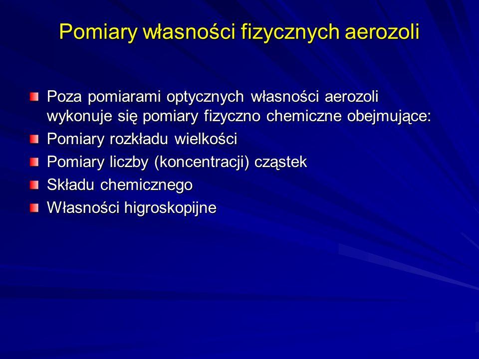 Pomiary własności fizycznych aerozoli