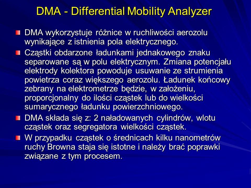 DMA - Differential Mobility Analyzer