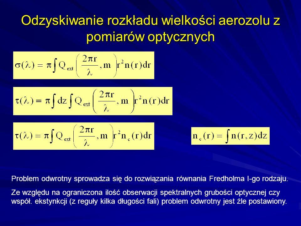 Odzyskiwanie rozkładu wielkości aerozolu z pomiarów optycznych
