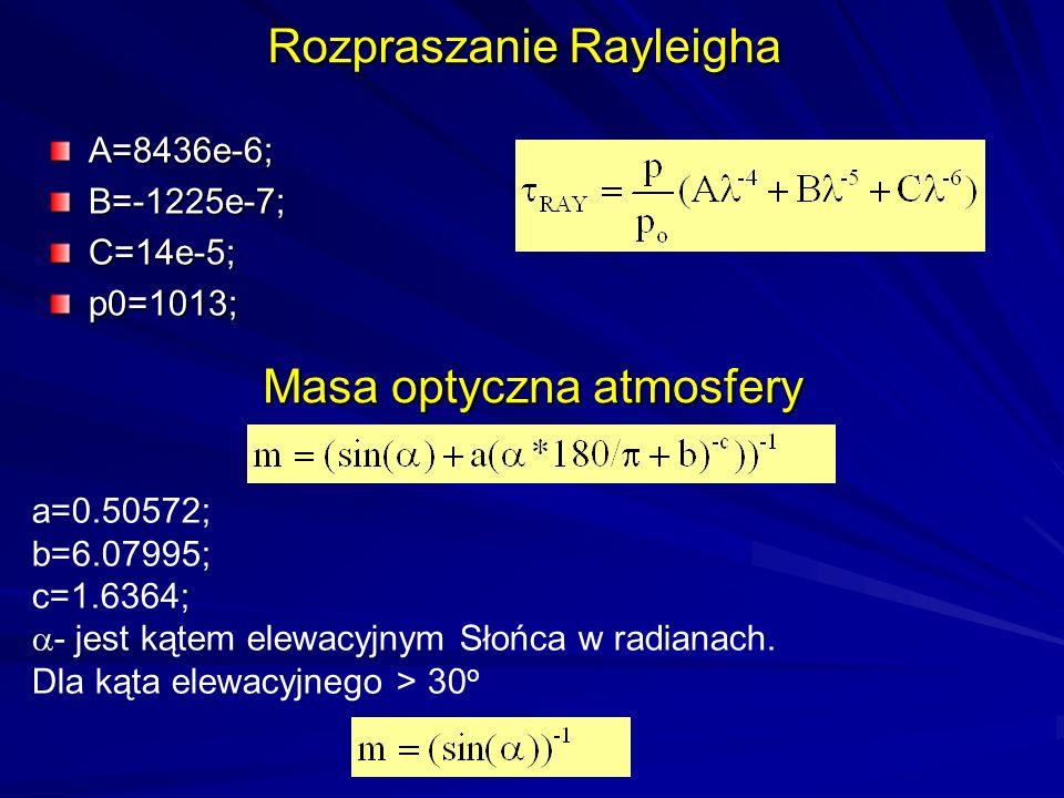 Masa optyczna atmosfery