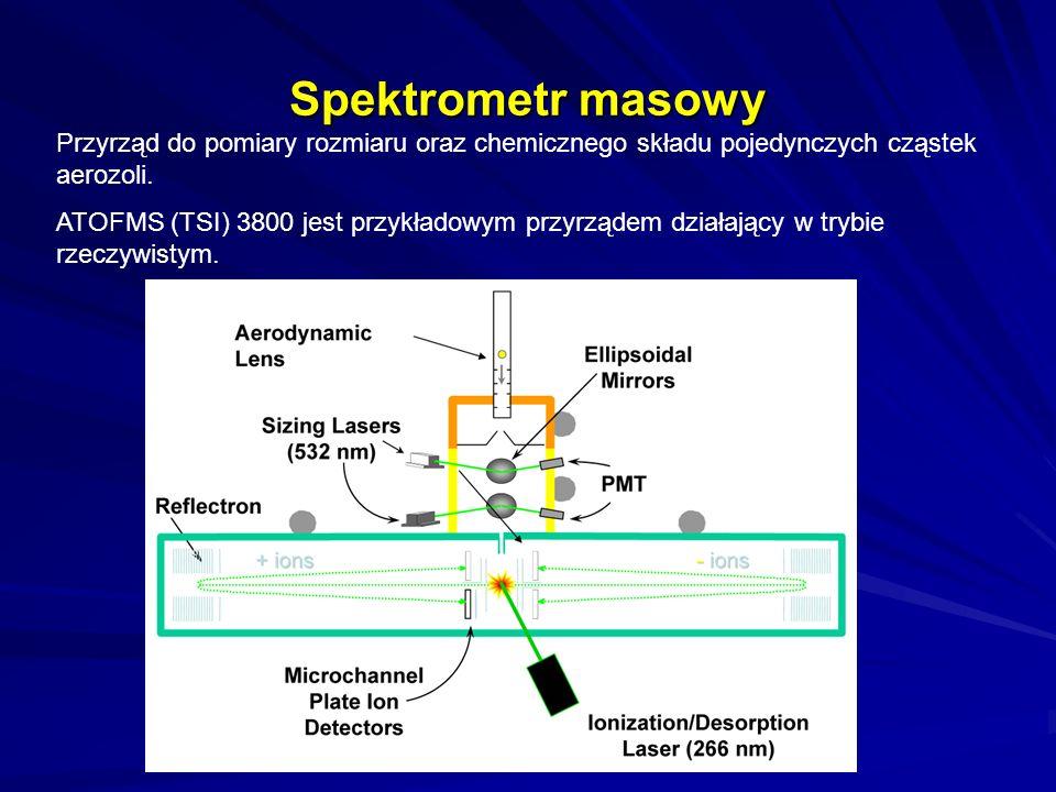 Spektrometr masowy Przyrząd do pomiary rozmiaru oraz chemicznego składu pojedynczych cząstek aerozoli.