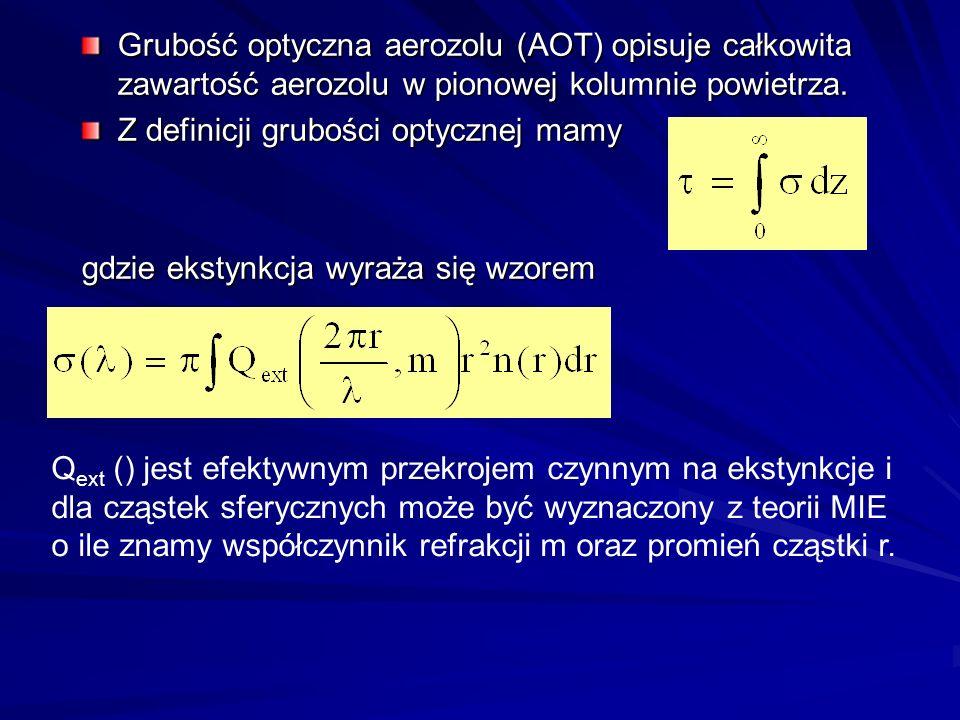 Grubość optyczna aerozolu (AOT) opisuje całkowita zawartość aerozolu w pionowej kolumnie powietrza.