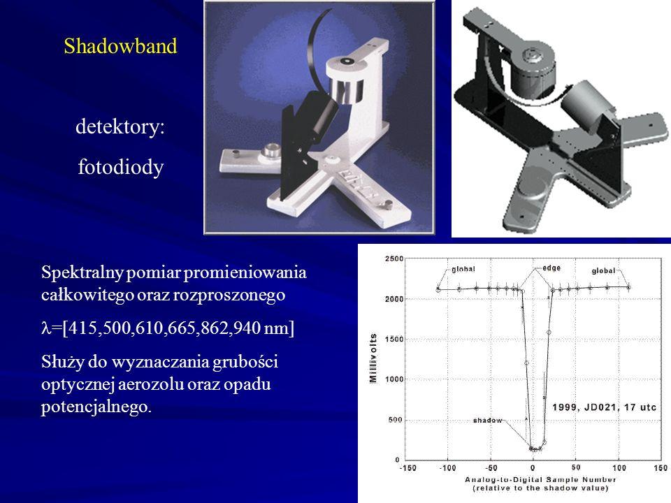 Shadowband detektory: fotodiody
