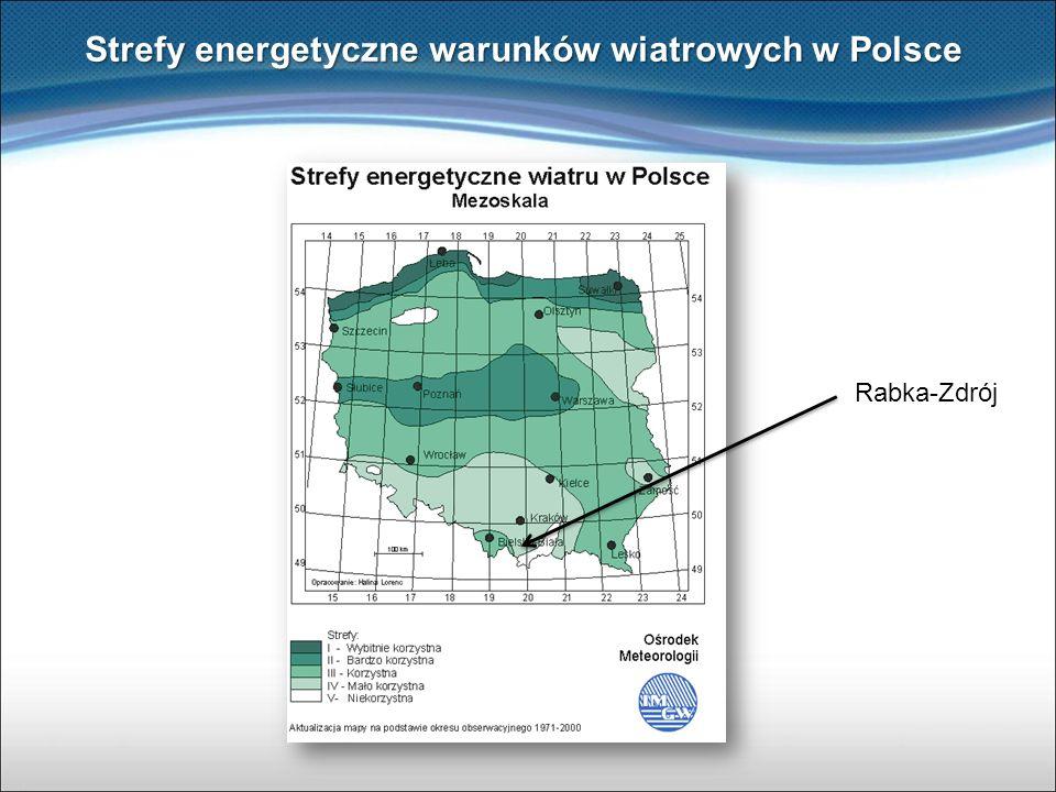 Strefy energetyczne warunków wiatrowych w Polsce