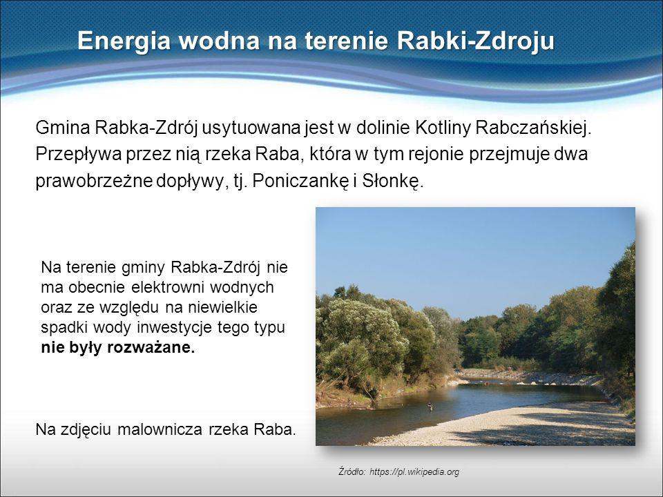 Energia wodna na terenie Rabki-Zdroju