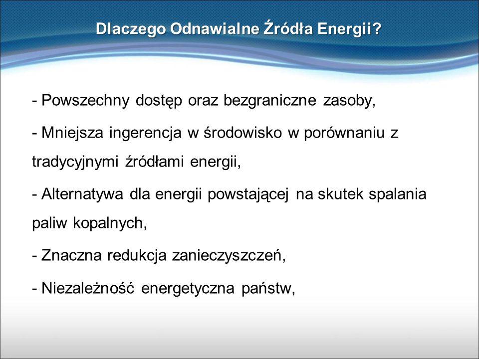 Dlaczego Odnawialne Źródła Energii
