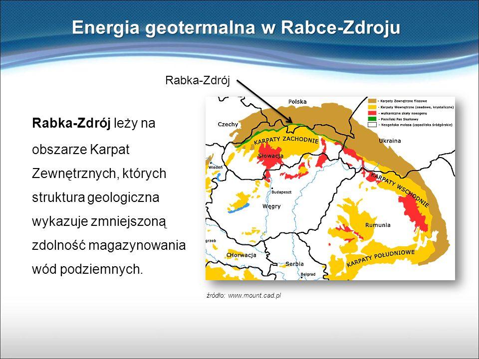 Energia geotermalna w Rabce-Zdroju