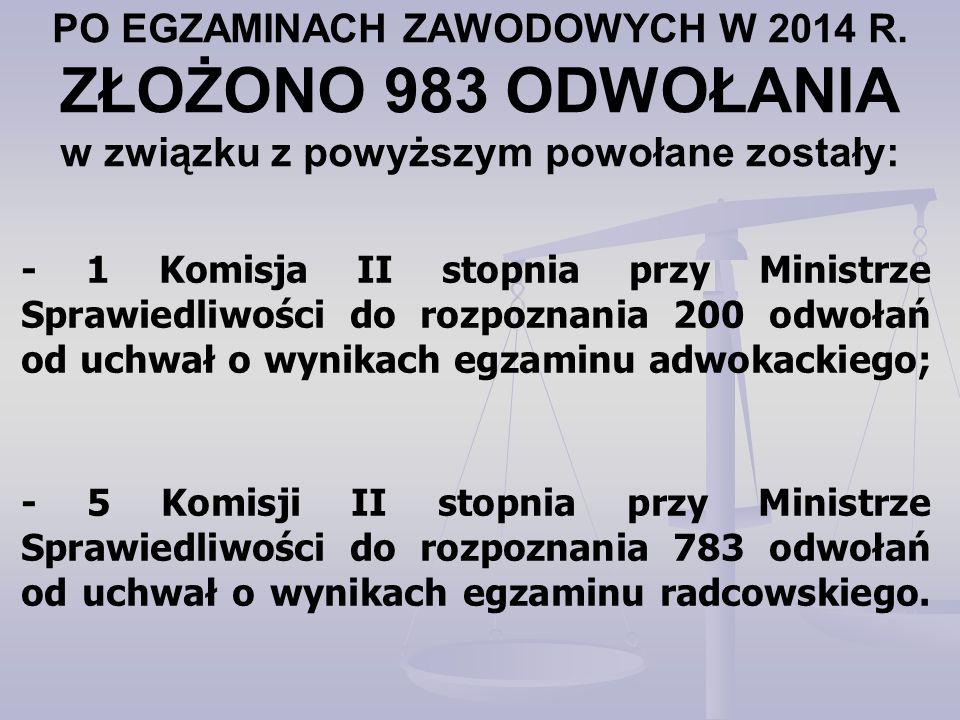 PO EGZAMINACH ZAWODOWYCH W 2014 R