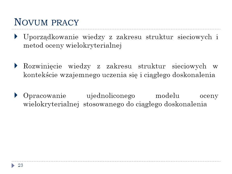Novum pracy Uporządkowanie wiedzy z zakresu struktur sieciowych i metod oceny wielokryterialnej.