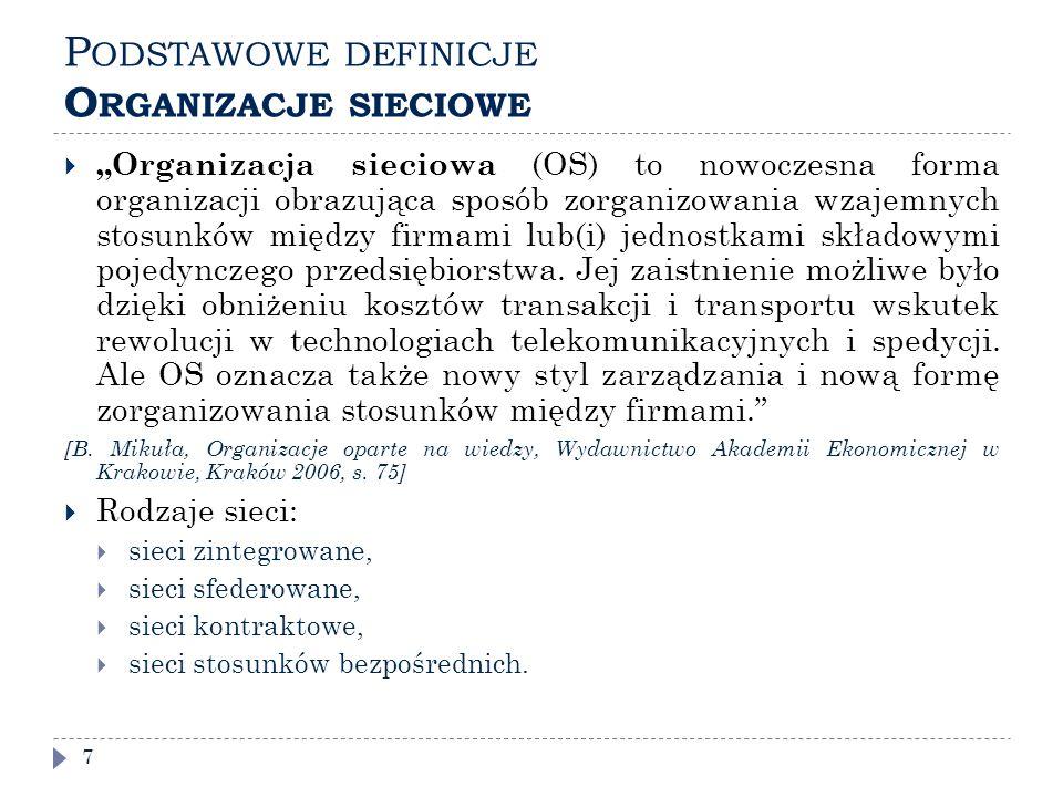 Podstawowe definicje Organizacje sieciowe