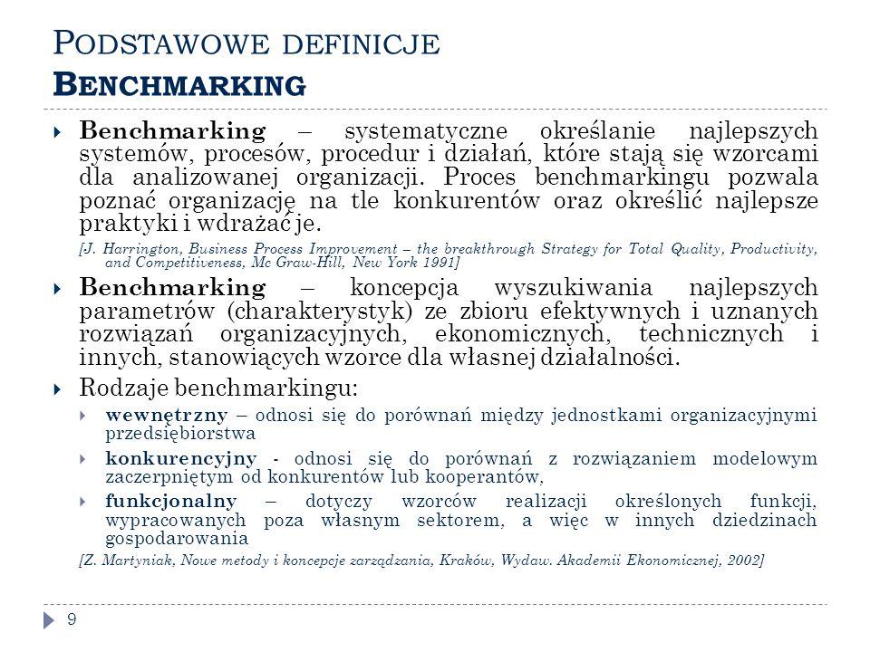 Podstawowe definicje Benchmarking