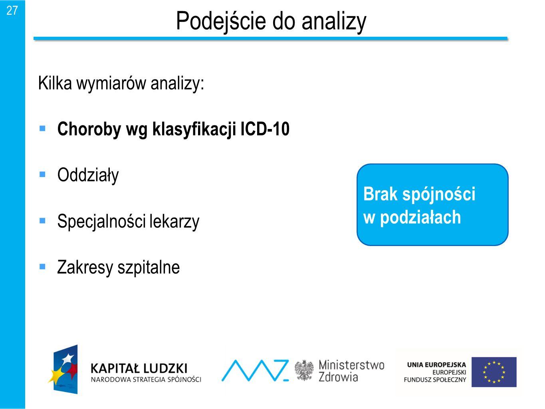 Podejście do analizy Kilka wymiarów analizy: