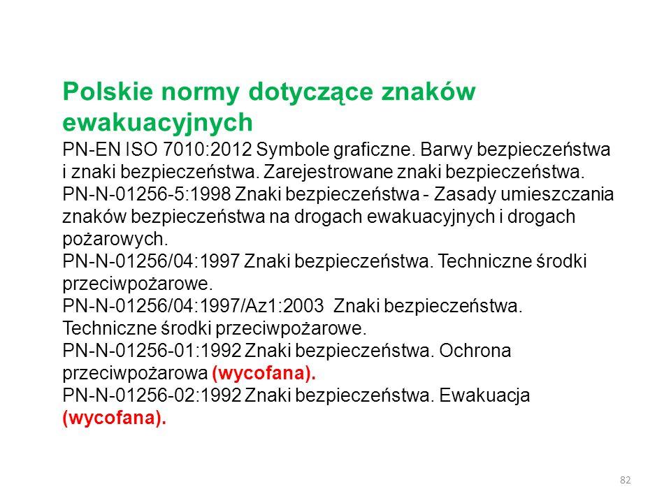 Polskie normy dotyczące znaków ewakuacyjnych PN-EN ISO 7010:2012 Symbole graficzne.