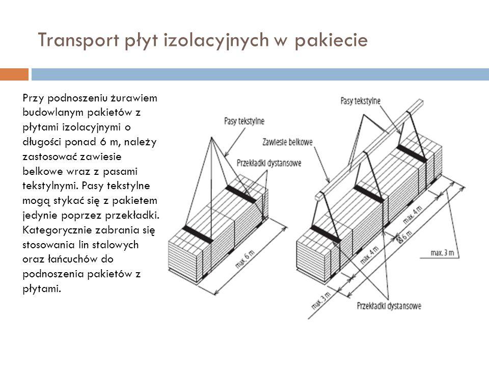 Transport płyt izolacyjnych w pakiecie