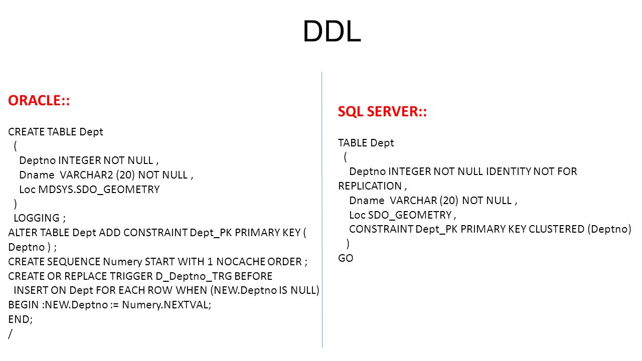 DDL ORACLE:: SQL SERVER:: CREATE TABLE Dept ( TABLE Dept