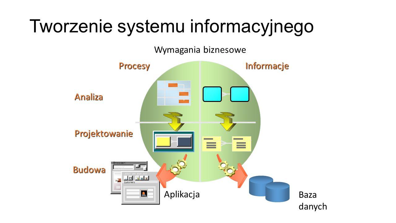 Tworzenie systemu informacyjnego