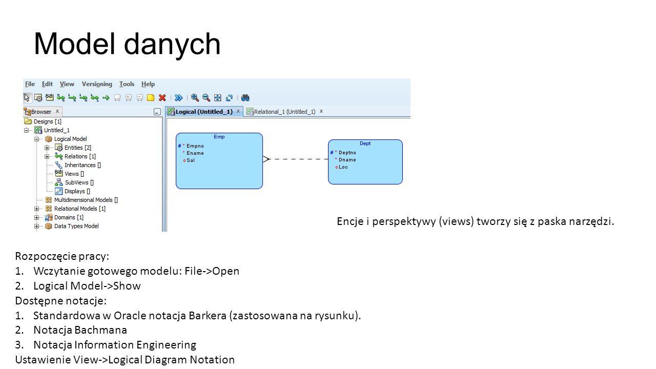 Model danych Encje i perspektywy (views) tworzy się z paska narzędzi.