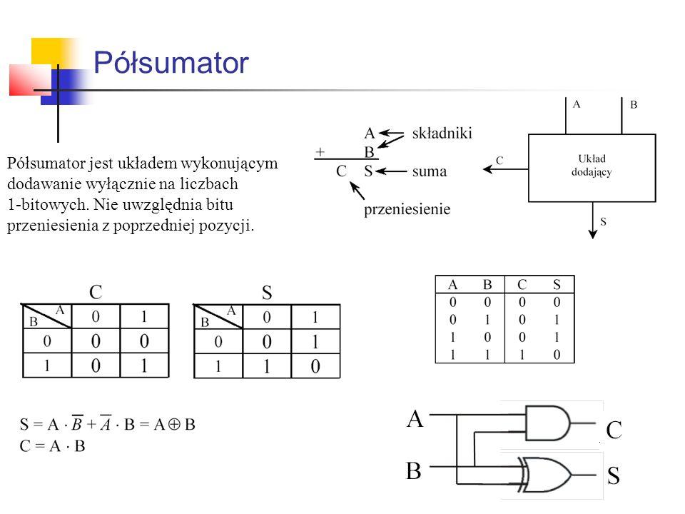 Półsumator Półsumator jest układem wykonującym dodawanie wyłącznie na liczbach.