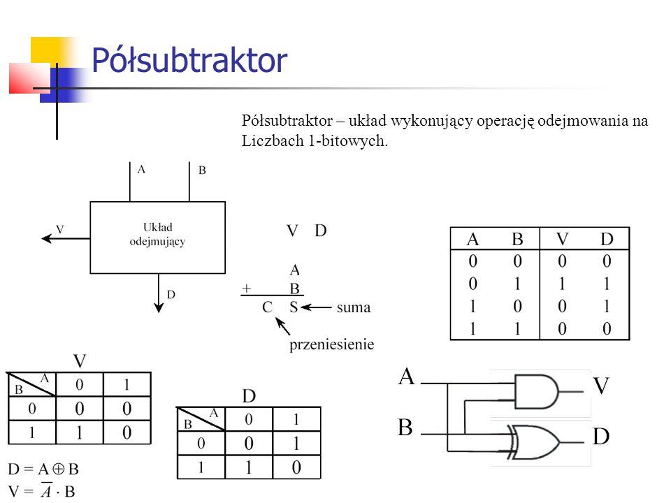 Półsubtraktor Półsubtraktor – układ wykonujący operację odejmowania na