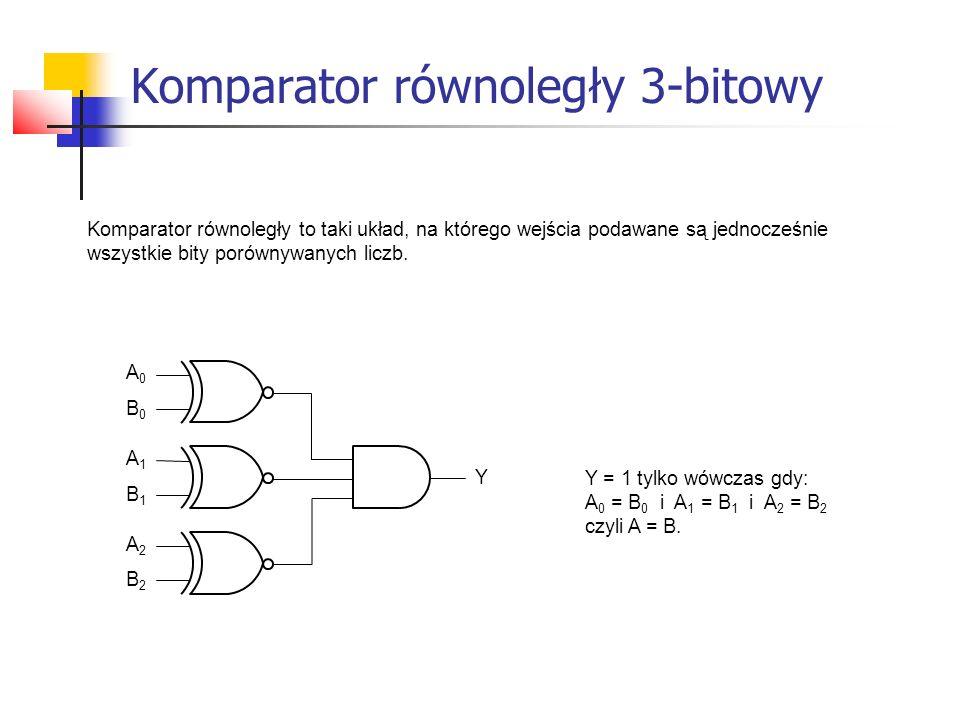 Komparator równoległy 3-bitowy