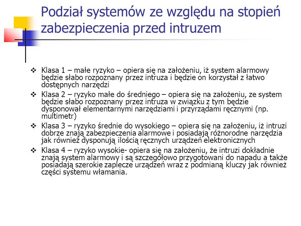 Podział systemów ze względu na stopień zabezpieczenia przed intruzem