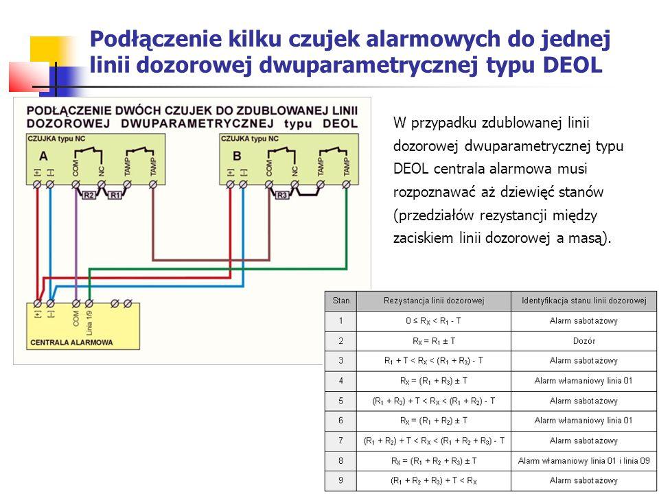 Podłączenie kilku czujek alarmowych do jednej linii dozorowej dwuparametrycznej typu DEOL
