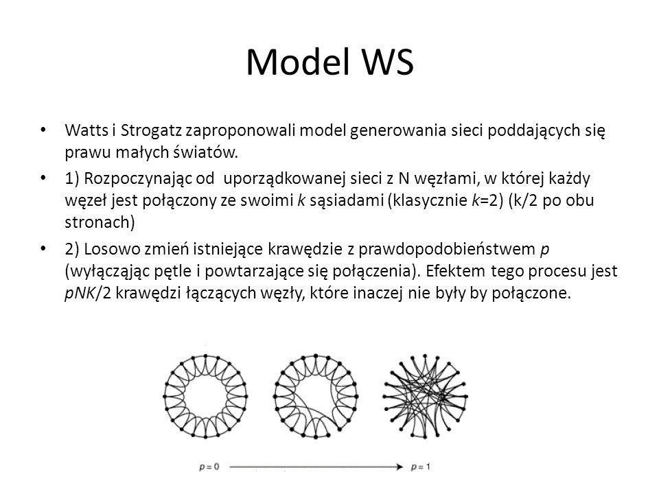 Model WS Watts i Strogatz zaproponowali model generowania sieci poddających się prawu małych światów.