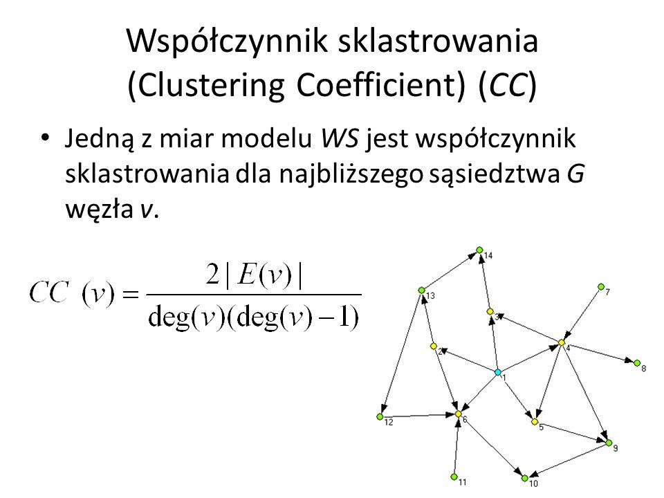 Współczynnik sklastrowania (Clustering Coefficient) (CC)