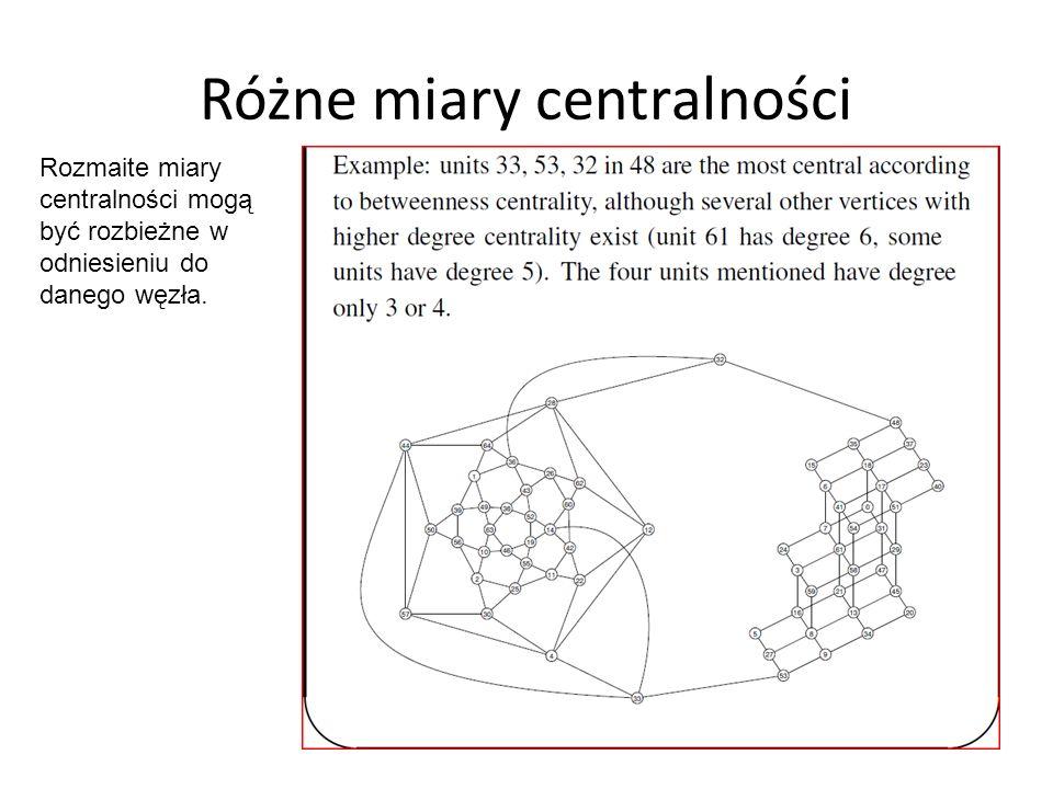 Różne miary centralności