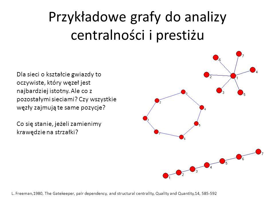 Przykładowe grafy do analizy centralności i prestiżu