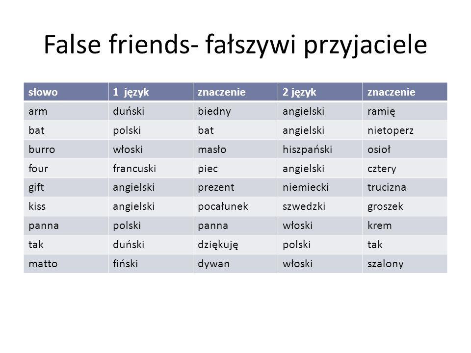 False friends- fałszywi przyjaciele