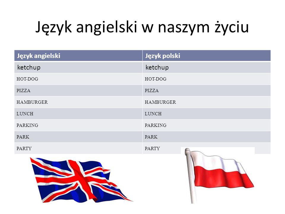 Język angielski w naszym życiu
