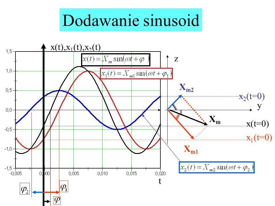 Dodawanie sinusoid x(t),x1(t),x2(t) z Xm2 x2(t=0) y Xm x(t=0) x1(t=0)