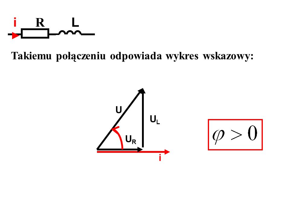 R L i Takiemu połączeniu odpowiada wykres wskazowy: U UL UR i