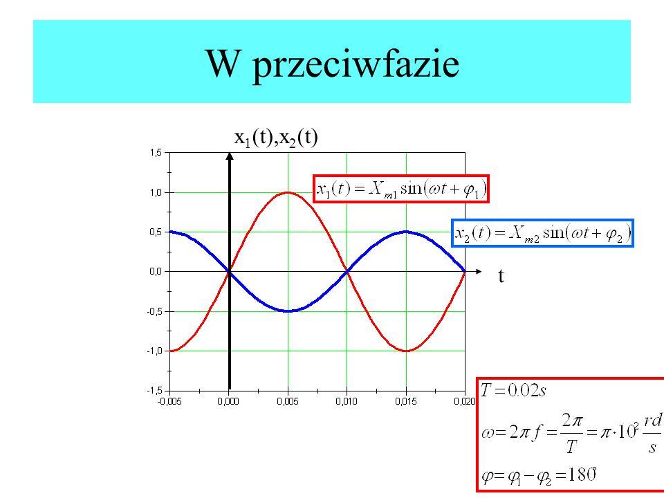 W przeciwfazie x1(t),x2(t) t