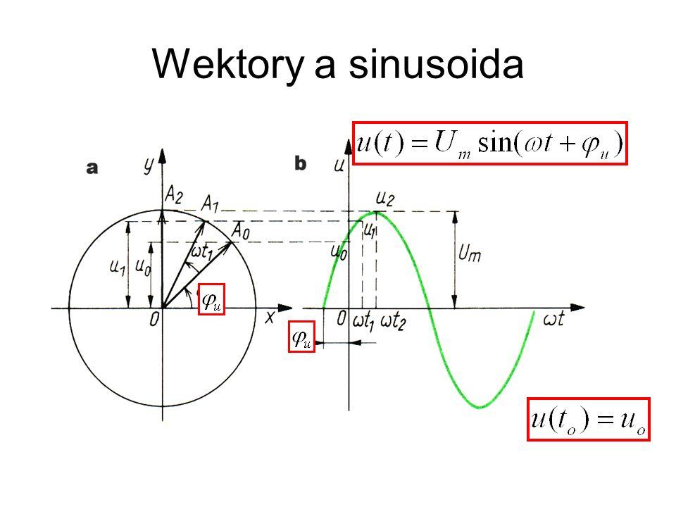Wektory a sinusoida