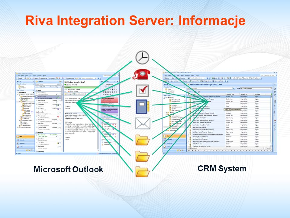 Riva Integration Server: Informacje
