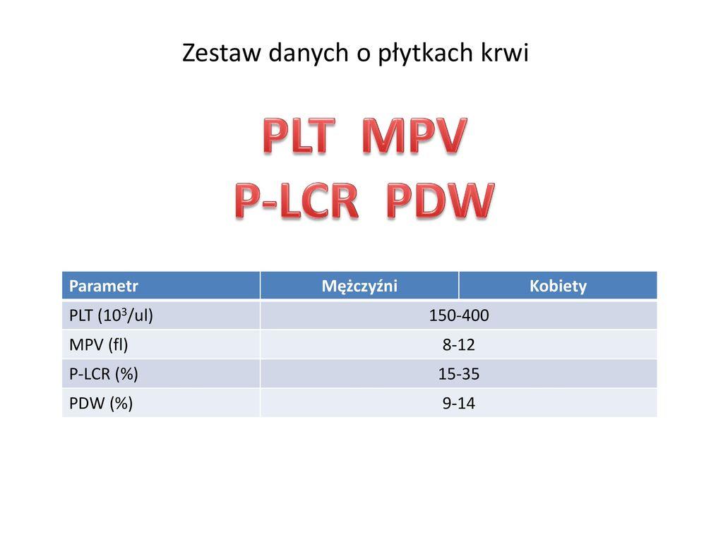 Badania laboratoryjne zmieniające praktykę lekarską – morfologia krwi. -  ppt pobierz