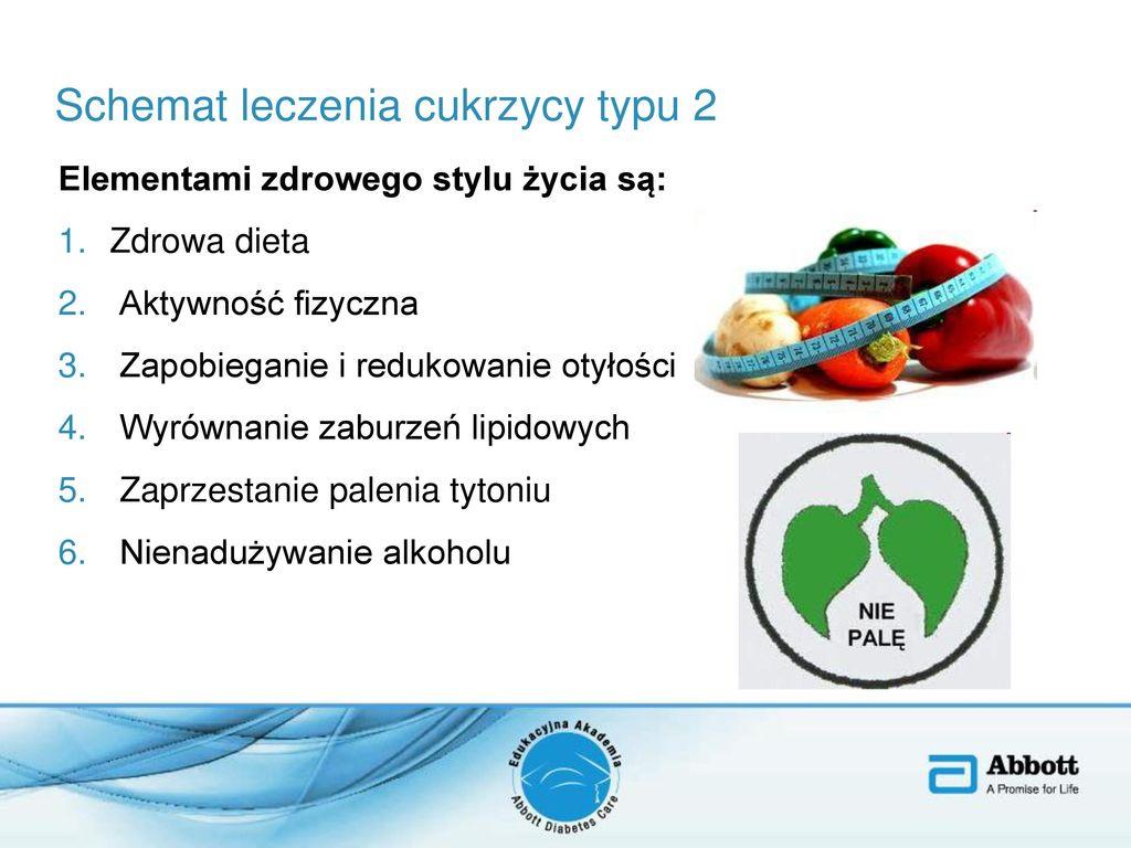 Insulinoterapia W Cukrzycy Typu 2 Ppt Pobierz