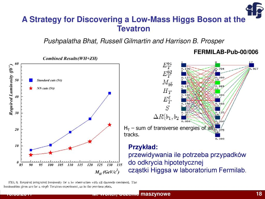 A Strategy for Discovering a Low-Mass Higgs Boson at the Tevatron