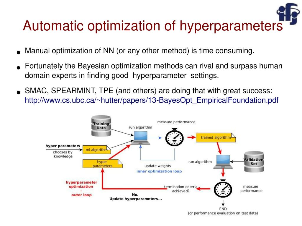 Automatic optimization of hyperparameters