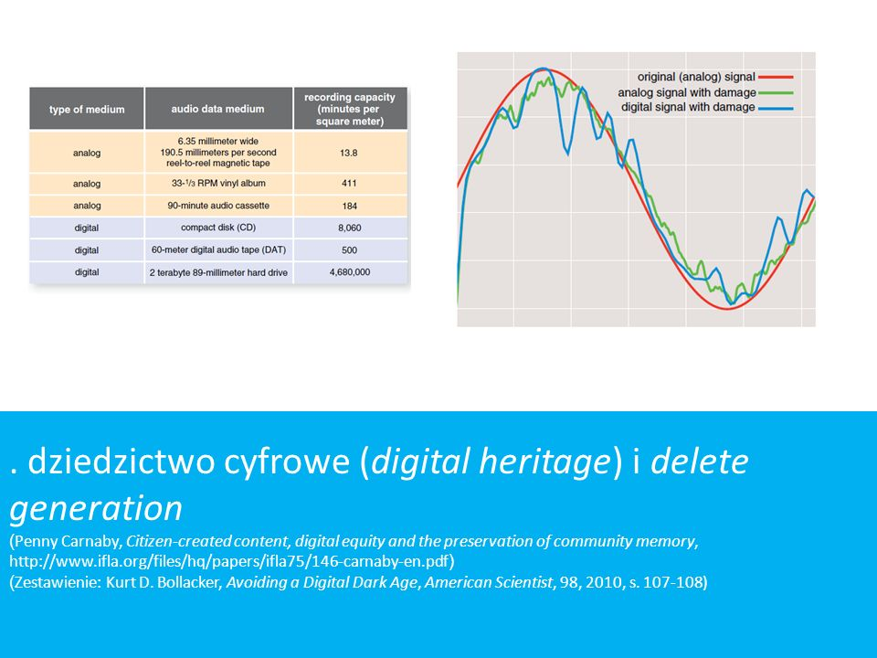 dziedzictwo cyfrowe (digital heritage) i delete generation (Penny Carnaby, Citizen-created content, digital equity and the preservation of community memory,   (Zestawienie: Kurt D.