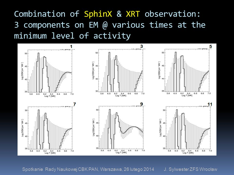 Combination of SphinX & XRT observation: 3 components on EM @ various times at the minimum level of activity