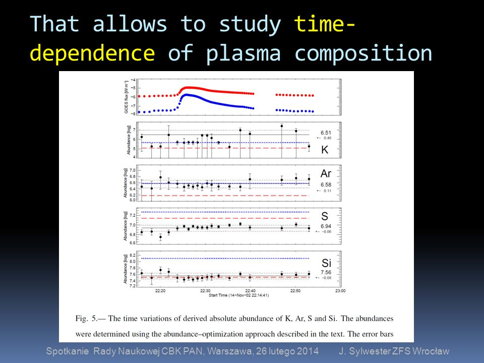 That allows to study time-dependence of plasma composition