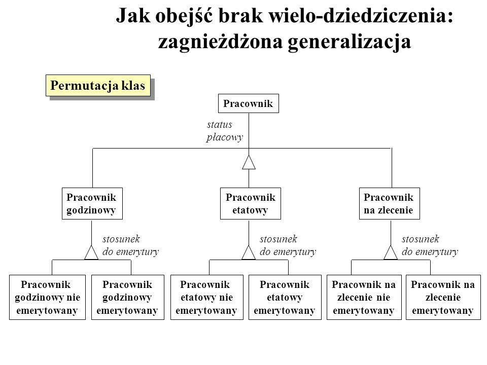 Omt model obiektw cz ppt pobierz jak obej brak wielo dziedziczenia zagniedona generalizacja ccuart Image collections